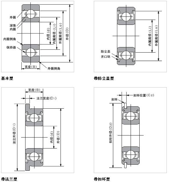 NMB轴承R-ZZ系列图纸