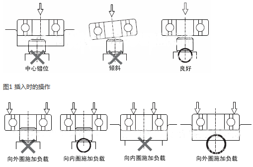NMB滚珠轴承的组装