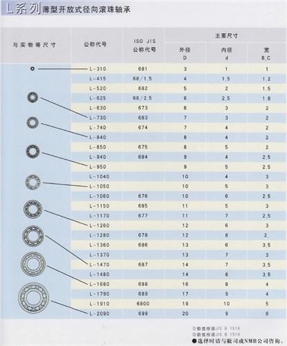 微型轴承产品参数说明